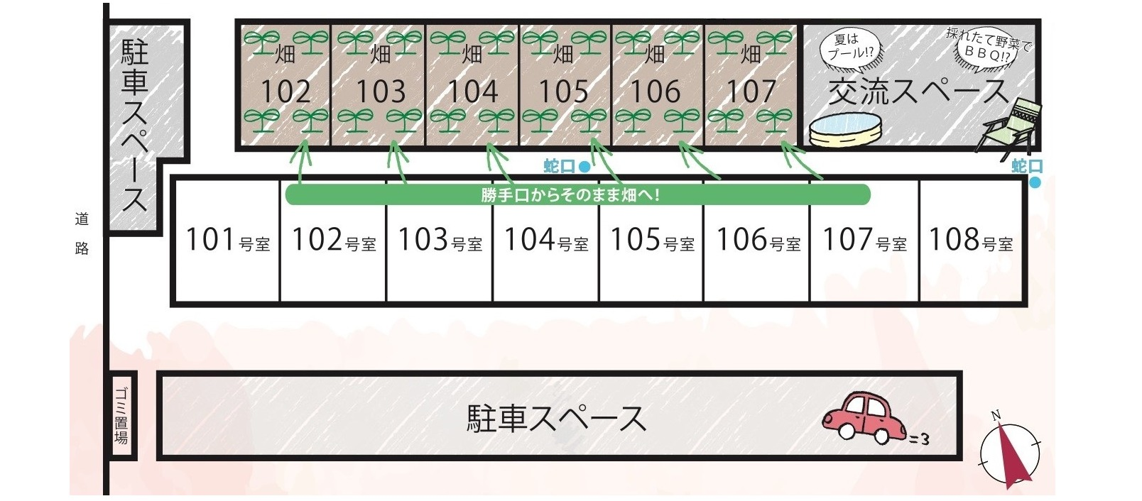 畑付きアパート配置図